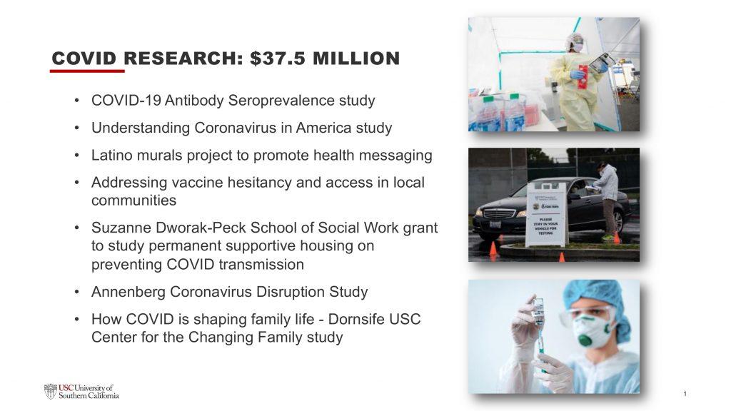 Slide: Covid Research $37.5 million