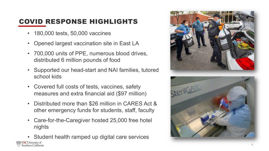 Slide: COVID Response Highlights